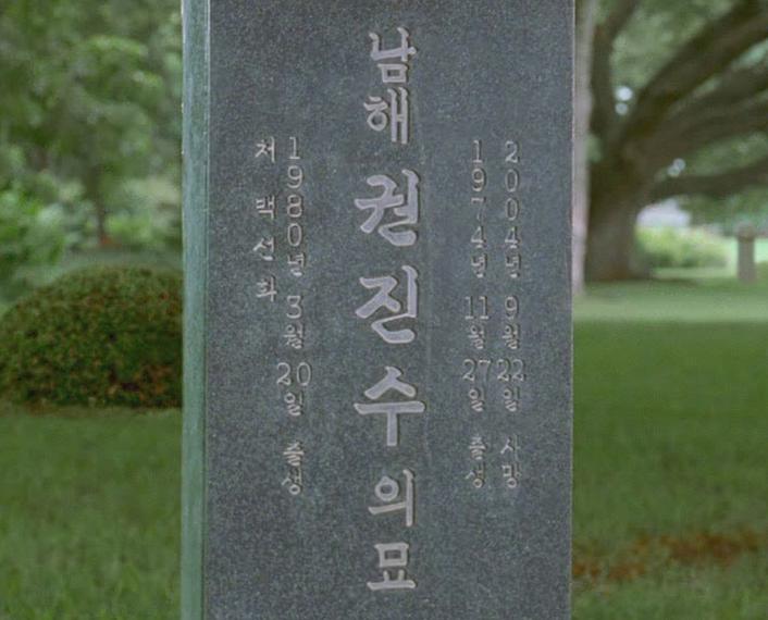 Is Jin Dead?